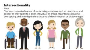 Intersectionality Defined