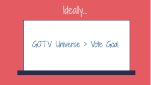 Do's and Don'ts for GOTV
