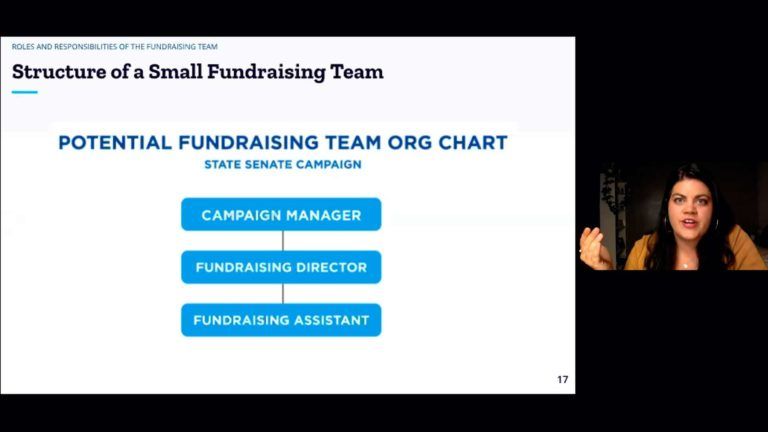 How To Choose A Career In Campaign Fundraising image