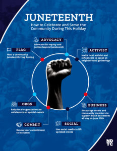 How Campaigns Can Participate in the Celebration of Juneteenth