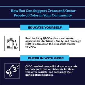 The Intersection of Race and the LGBTQ Community in Politics